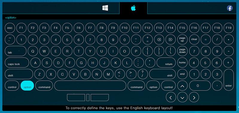 Test Keyboard Macbook